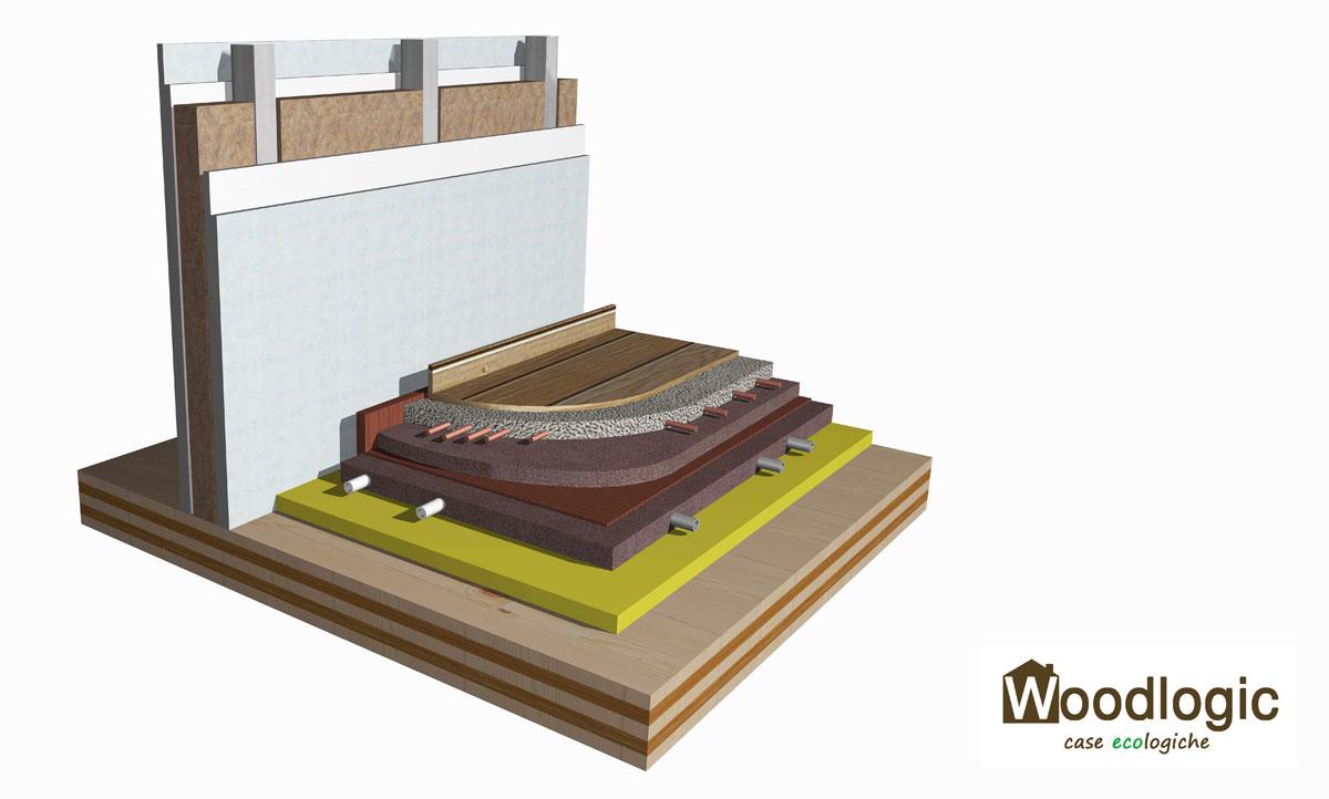Case xlam a brescia bergamo cremona e mantova woodlogic for Fondazioni per case in legno