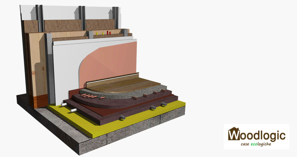 Case xlam a brescia bergamo cremona e mantova woodlogic - Parete interna in legno ...