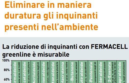 WoodLogic propone Fermacell Greenline